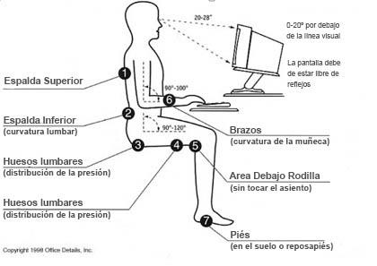 posición optima sentarse
