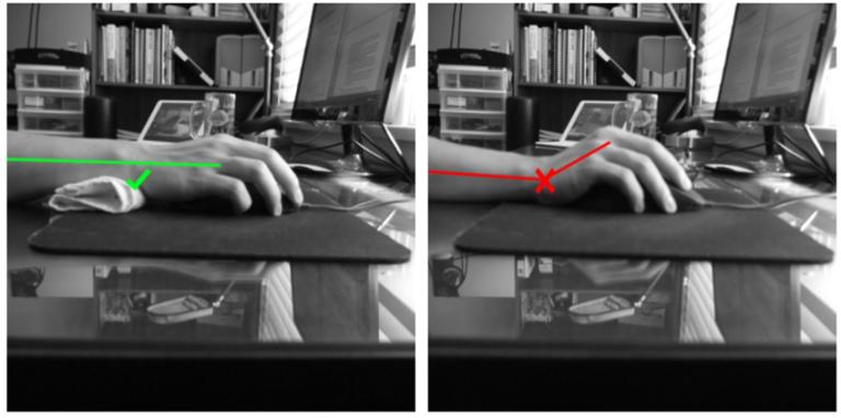 teclado y ratón posición neutral